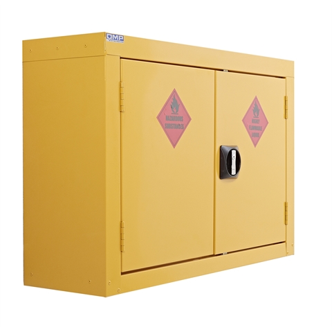 Hazardous Wall Cabinets